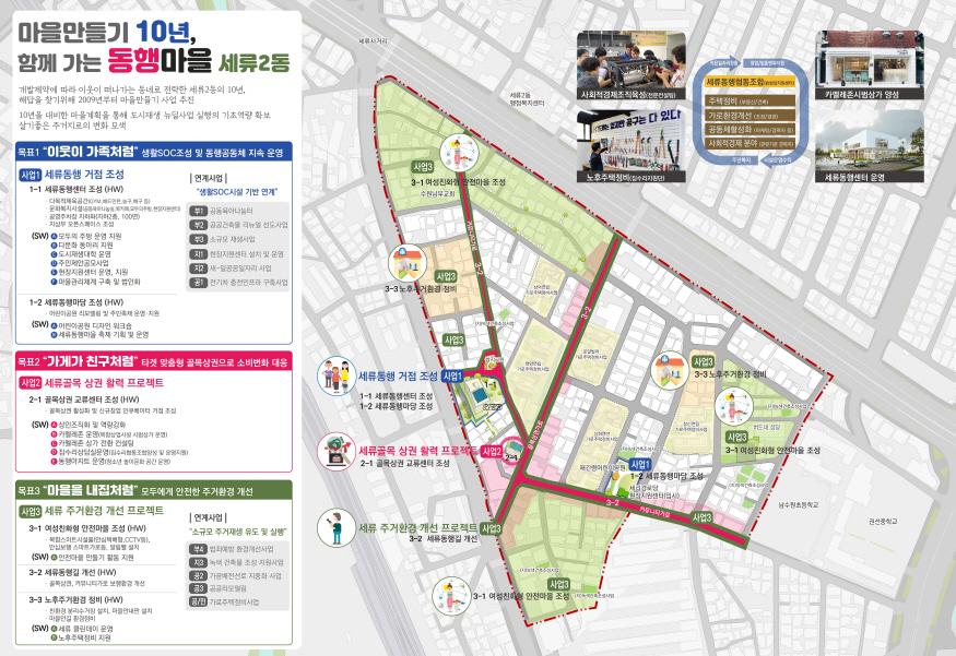 수원시, 세류2동 도시재생활성화계획도.jpg