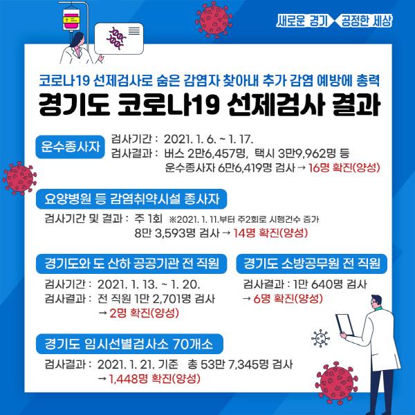경기도, 코로나19 선제검사.jpg