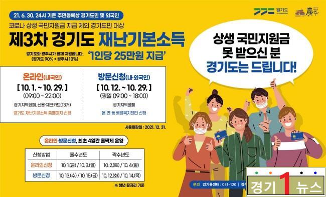 광주시, 제3차 경기도 재난기본소득 접수.jpg